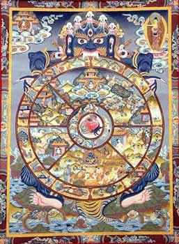 Boeddhistisch levenswiel.jpg (27081 bytes)